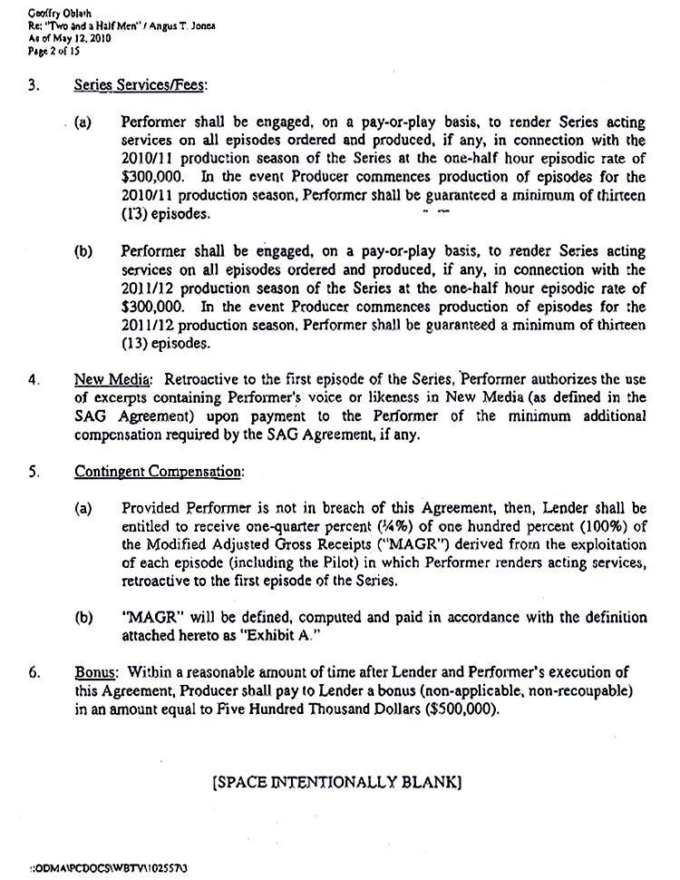 compensation agreement definition gallery agreement letter format. Black Bedroom Furniture Sets. Home Design Ideas